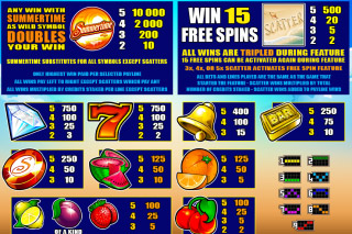 Summertime Mobile Slot Paytable