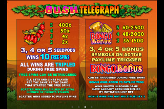 Bush Telegraph Mobile Slot Paytable