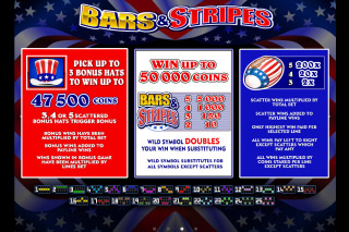 Bars & Stripes Slot Paytable