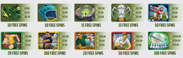 Rugby Star Slot Paytable Achievments