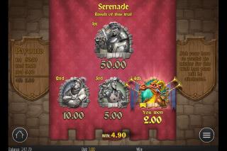 Prissy Princess Mobile Slot Serenade Bonus